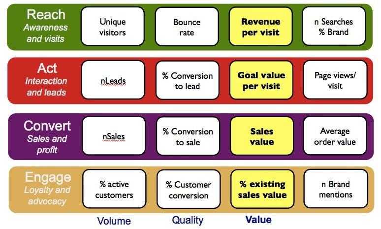 Marcom Budgeting Strategy Slc Marketing Inc